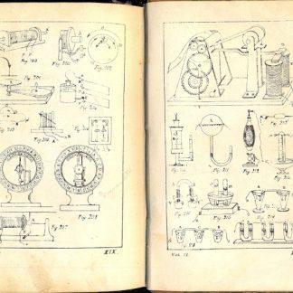 Elementi di fisico chimica.