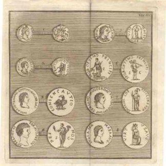 Istituzione antiquario nomismatica o sia introduzione allo studio delle antiche medaglie. In due libri proposta dall'autore dell'Istituzione Antiquario Lapidaria.