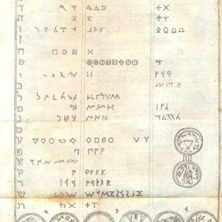 De antiquis litteris hebraeorum et graecorum. Libellus.