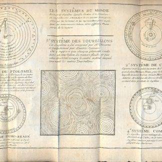 Geographie abregee par demandes et reponses, divisée par lecons; Avec la liste de quelques Cartes nécessaires aux Commencans. Augmentée du plan de l'ancienne Géographie & des Systemes du Monde, avec plusieurs Cartes.