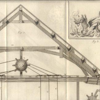 Machines de theatre. Recueil de planches, sur les sciences, les arts liberaux, et les arts mechaniques, avec leur explication .