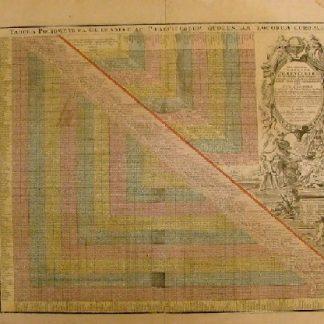 Tabula Poliometrica Germaniae ac Praecipuorum quorundam locorum Europae.